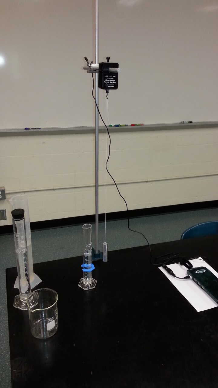 experiment archimedes principle lab Pre-lab exercise archimedes' principle  state briefly (100 words or less) the objectives of this experiment and the principle which is to be tested.