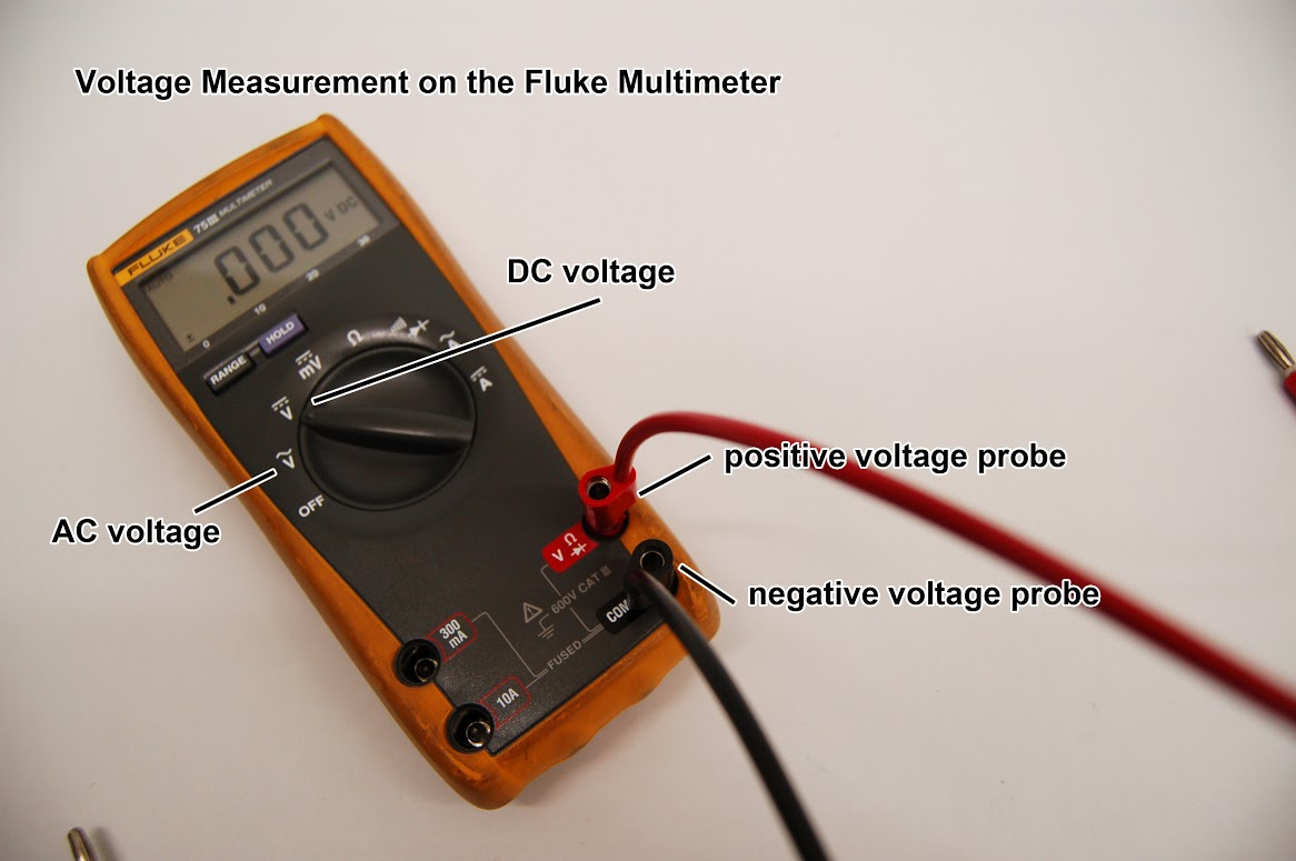 Voltage And Current Ac Potentiometer Wiring Then Touch The Two Wire Probes To Any Spots In Circuit Reading On Meter Is Difference Between These Points This Also